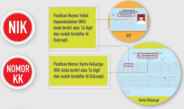 cara registrasi ulang kartu telkomsel
