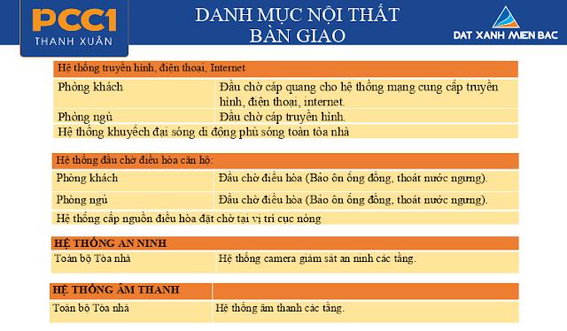 Danh mục vật liệu nội thất bàn giao dự án PCC1 Thanh Xuân