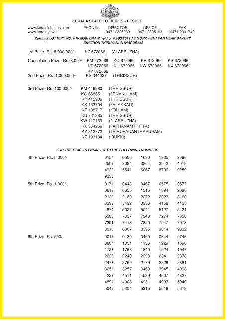 Kerala Lottery Result 02-03-2019 Karunya Lottery Results KR-385 keralalotteriesresults.in-page-001