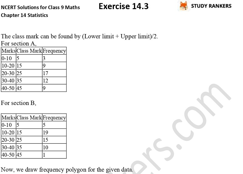 NCERT Solutions for Class 9 Maths Chapter 14 Statistics Exercise 14.3 Part 6