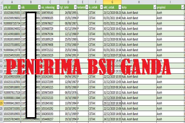Daftar Nama GTK Penerima BSU Ganda