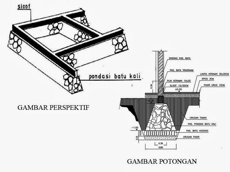Image Result For Gambar Desain Rumah Yg Sederhana