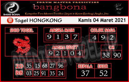 Prediksi Bangbona HK Kamis 04 Maret 2021