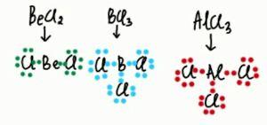 Struktur Lewis BeCl2, BCl3, AlCl3
