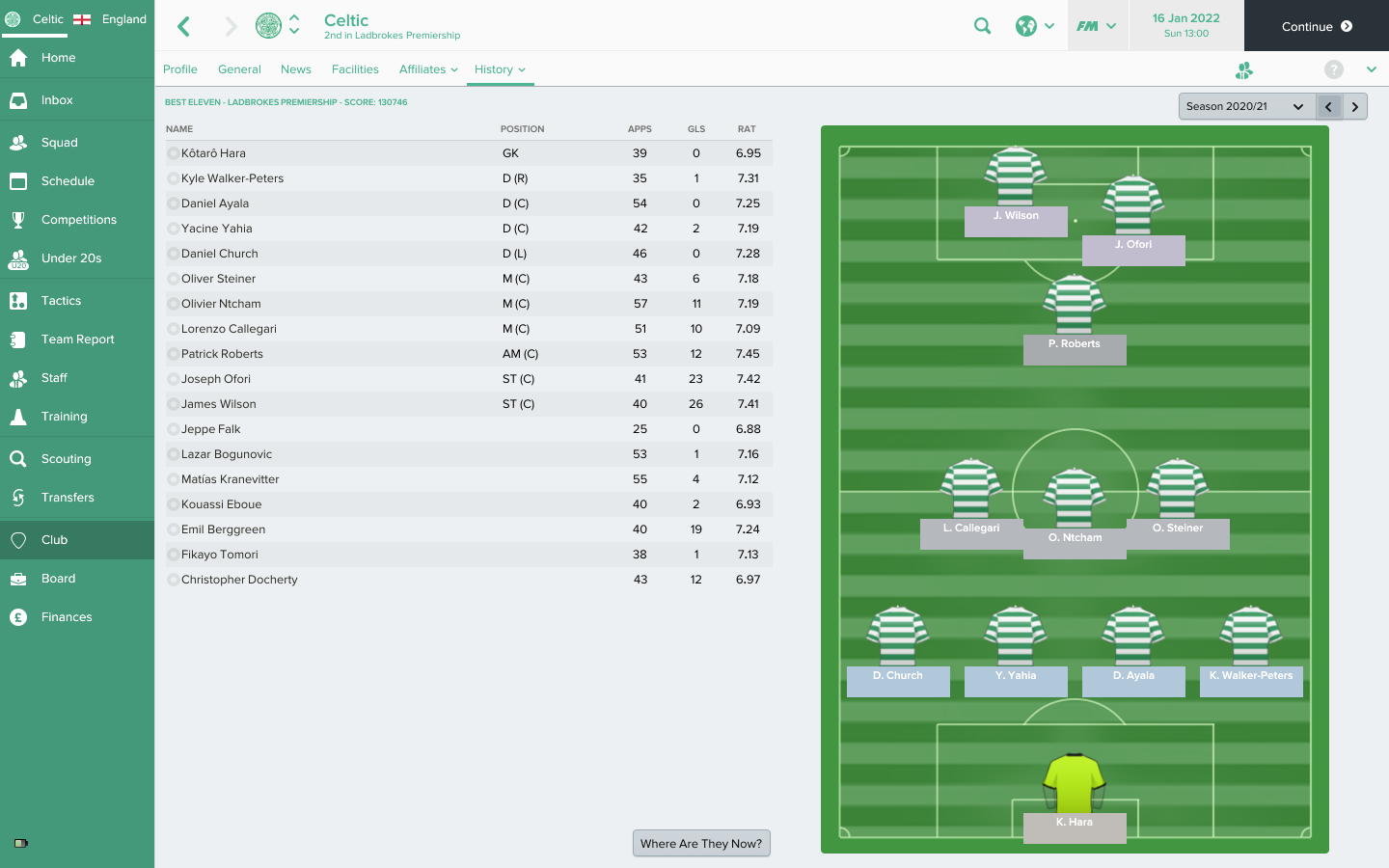Football Manager Meets Moneyball