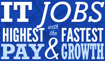 IT Jobs with Highest Salaries and Fastest Growth