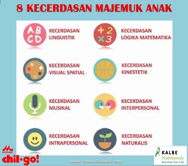 8 kecerdasan majemuk anak