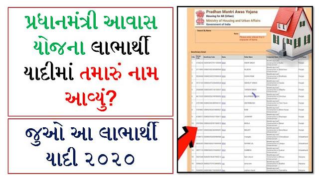 PMAY: Pradhan Mantri Awas Yojana (Urban)-PMAY (U) 2020 [pmaymis.gov.in]