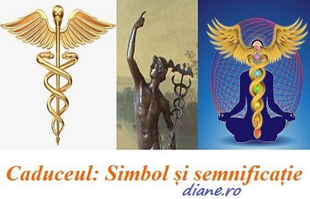 Caduceul: Simbol și semnificație