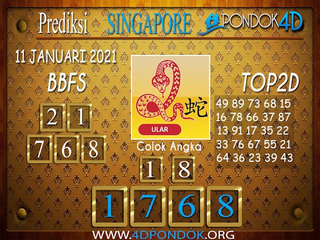 Prediksi Togel SINGAPORE PONDOK4D 11 JANUARI 2021