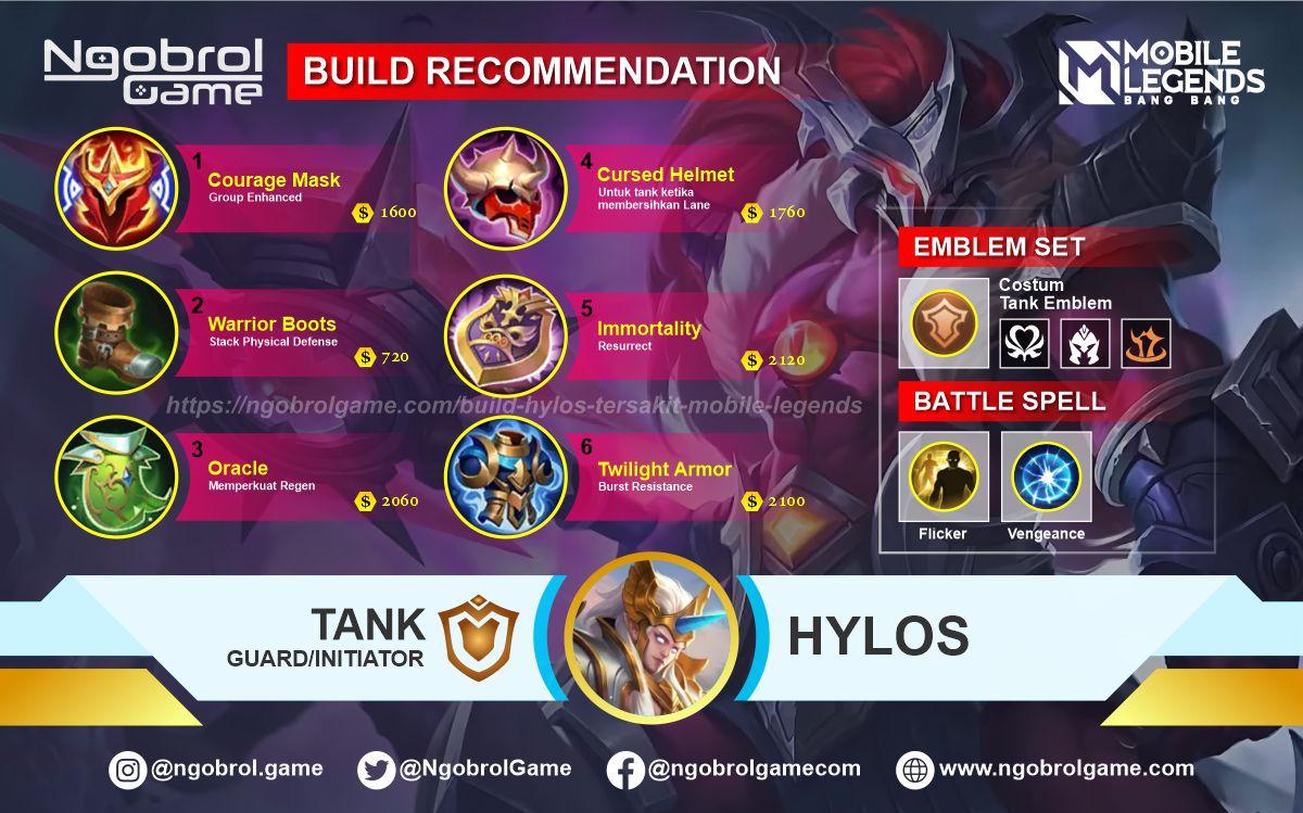Build Hylos Tersakit 2021 Mobile Legends