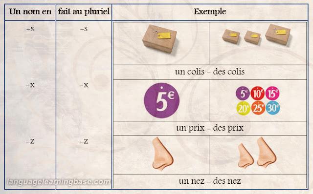 Liczba mnoga rzeczowników - gramatyka 6 - Francuski przy kawie