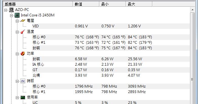 cpuid hardware monitor pro 1.32 key