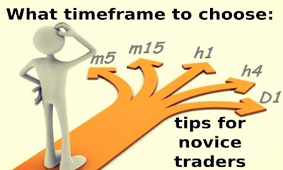 The Importance of Using the Same Timeframe in Forex Trading