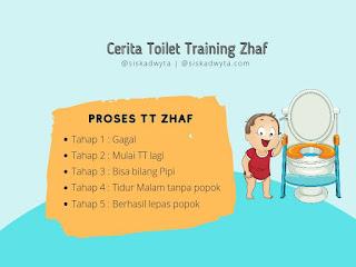 Proses toilet Training Zhaf dari gagal hingga berhasil lepas popok
