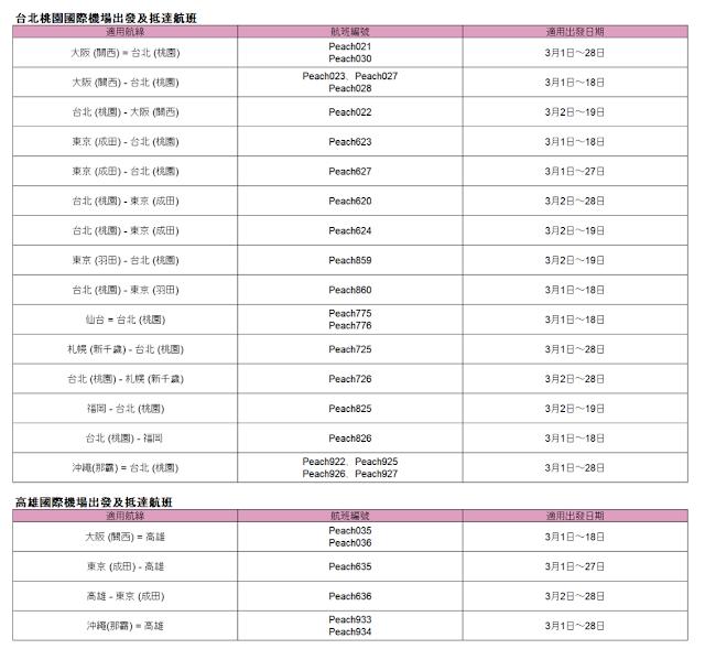 日本航空公司機票退票懶人包|日本航空,全日空,日亞航,捷星日本,樂桃,星悅航空最新資訊|3月6日最新 ...