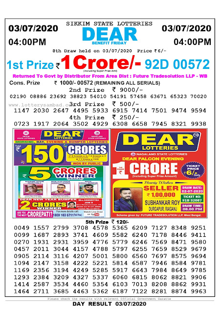 Sikkim State Lottery Sambad 03-07-2020 Today Result 4 PM