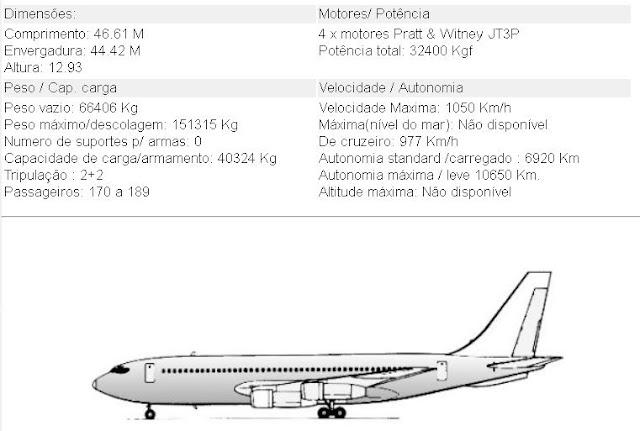 Boeing B707-300 Aeronave comercial Longo Alcance descrição