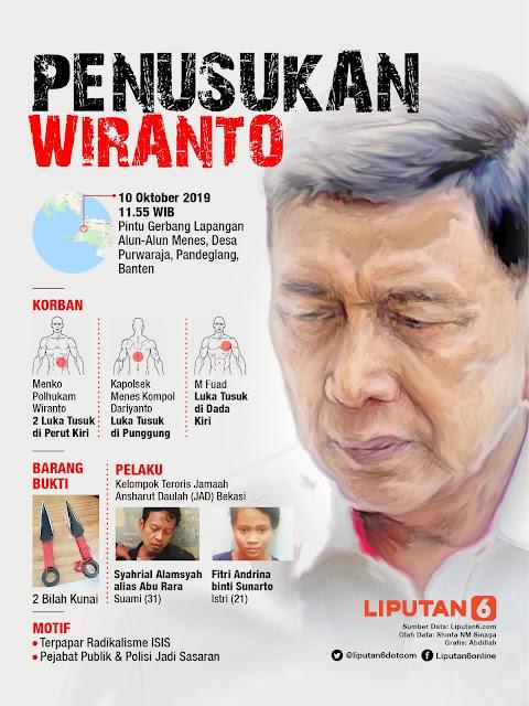 Aksi Penusukan Wiranto dan Penangkapan Kelompok Terduga Teroris