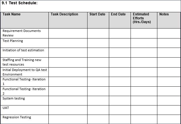 Test Schedule, Test plan sample
