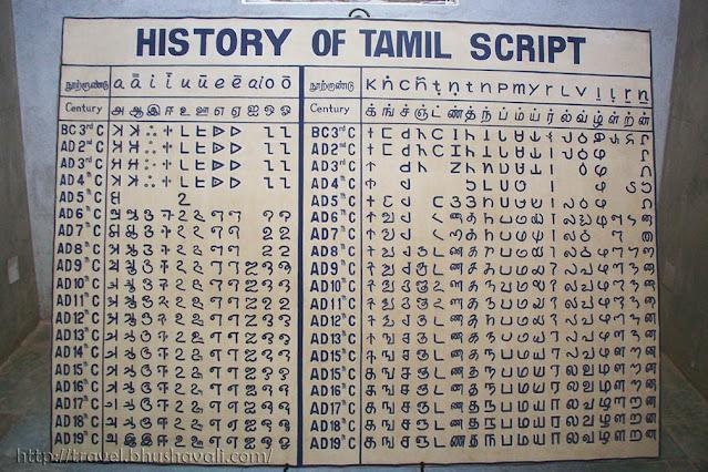 History of Tamil Script Dakshinachitra