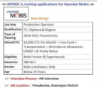 Hyundai Mobis Company Penukonda, Andhra Pradesh Hiring ITI, Diploma & Degree Holders | Apply Online Now