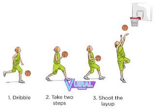 Teknik Dasar Permainan Bola Basket Lay Up Shoot