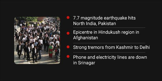 7.5 earthquake strikes Afghanistan, tremors felt in North India, Pakistan