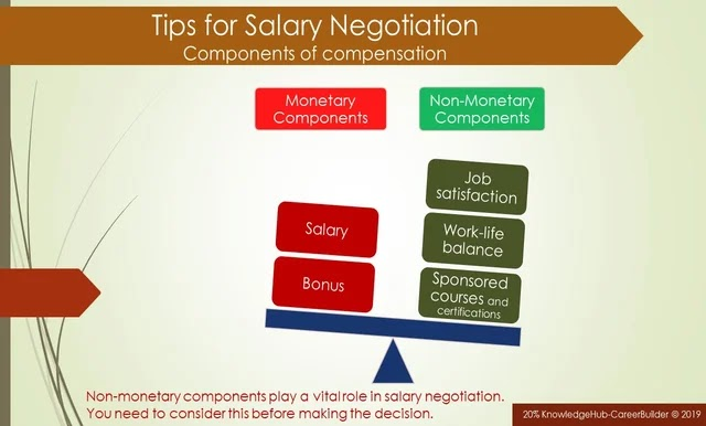The Ultimate Tips for Salary Negotiation