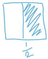 pecahan 1 per 2 persegi www.simplenews.me