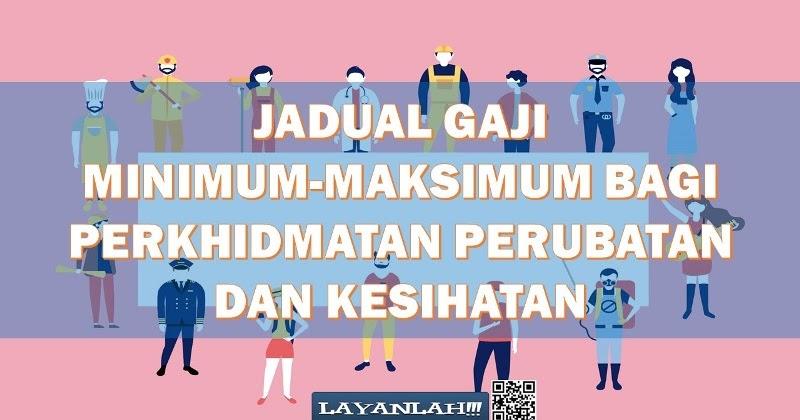 Jadual Gaji Minimum Maksimum Bagi Perkhidmatan Perubatan Dan Kesihatan Dalam Perkhidmatan Awam Malaysia Layanlah Berita Terkini Tips Berguna Maklumat