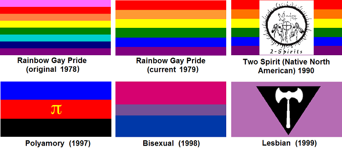Sexualities flags
