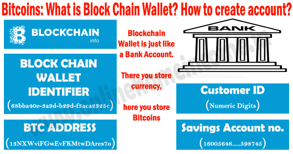 Bitcoins: How to create a Blockchain Wallet account