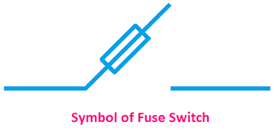 symbol of fuse with switch, fuse with switch symbol
