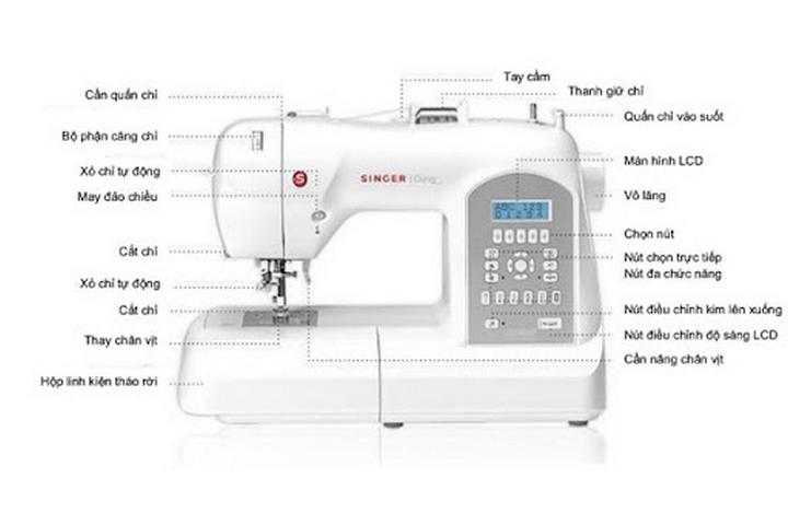 Cấu tạo cơ bản của máy may đường may tay cơ bản khi cắt may quần áo