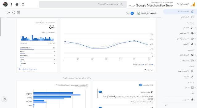 لقطة شاشة من الصّفحة الرئيسية لإحصاءات غوغل