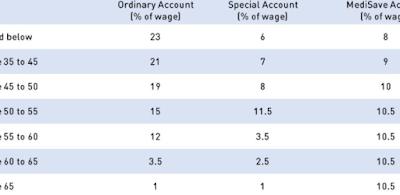 Contribuição Voluntária ao CPF MA em 2021 (Parte 2.) 2