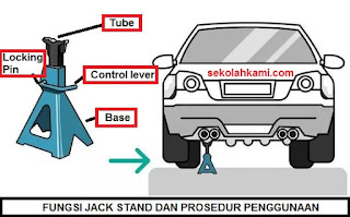 fungsi jack stand