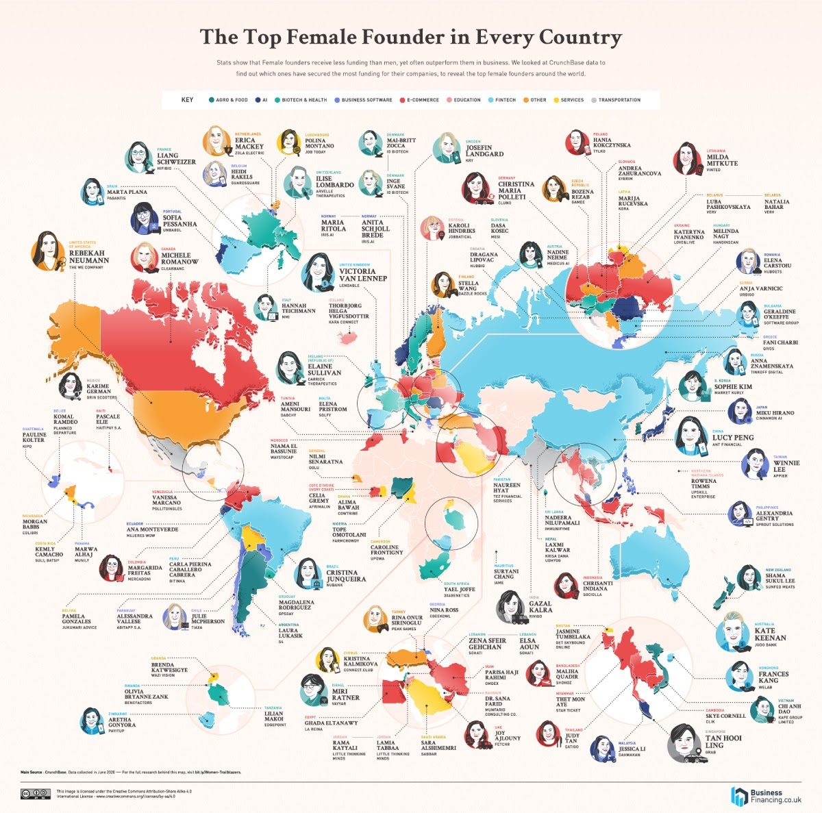 The Top Female Founder in Each Country #infographic
