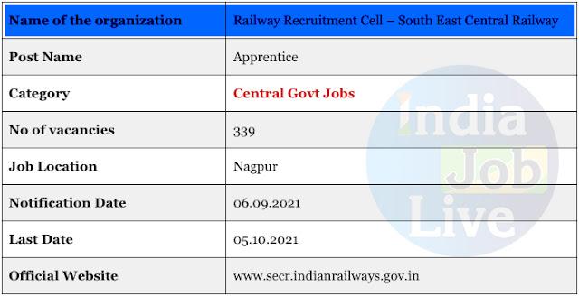 latest-govt-jobs-south-east-central-railway-secr-recruitment-indiajoblive-com