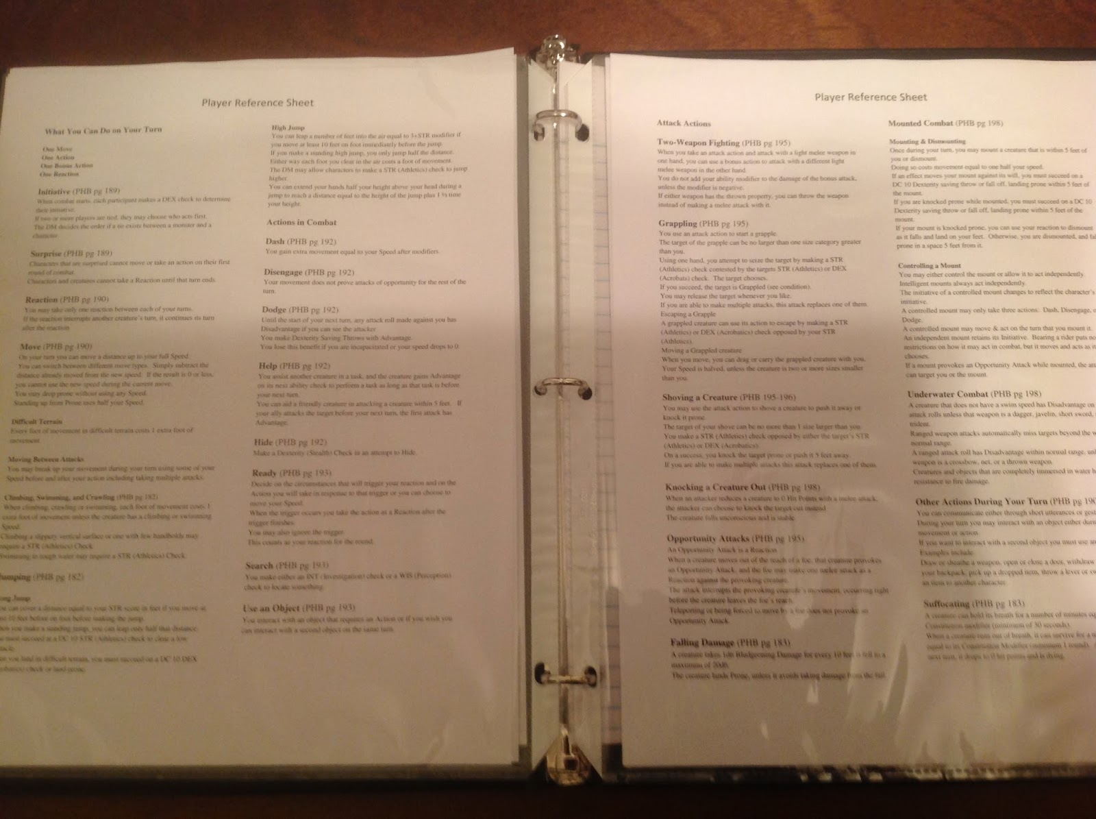 Read The Damn Book D Amp D 5e Player Reference Sheets