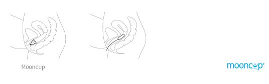 Copa menstrual MOONCUP
