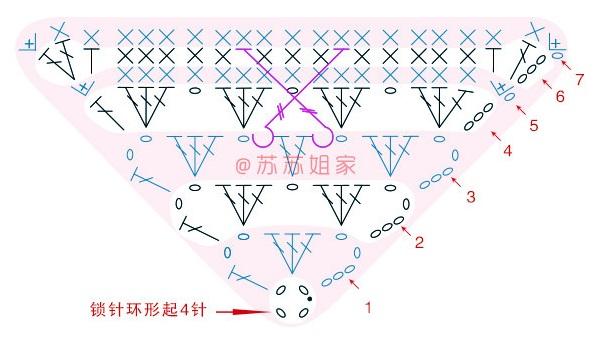 Схемы вязания пледа «Персидский ковер» (1)