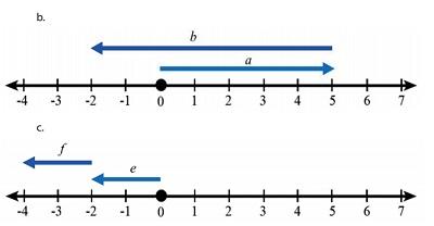 kunci jawaban buku senang belajar matematika kelas 6 bilangan bulat