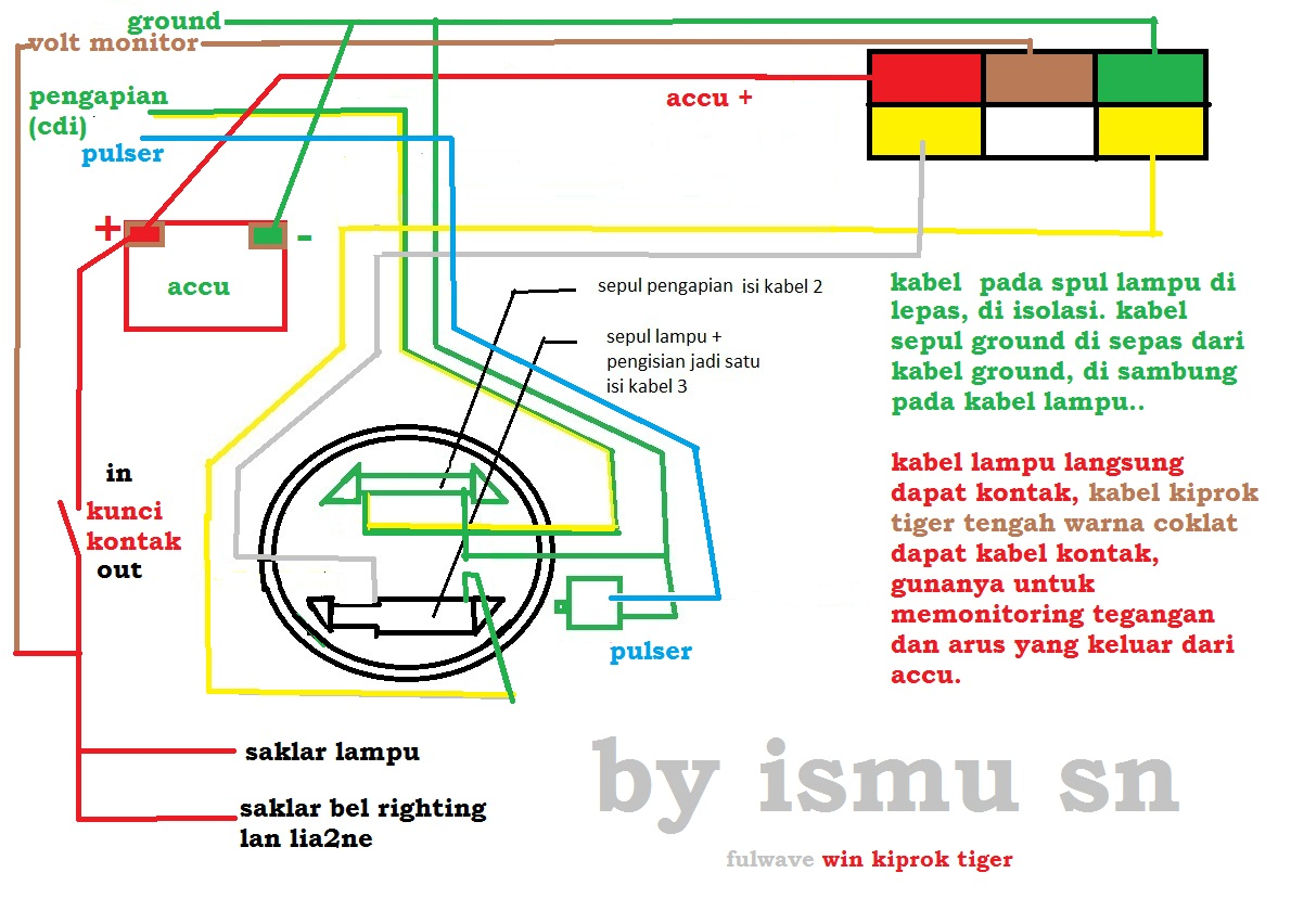 Wiring Diagram Spul Tiger