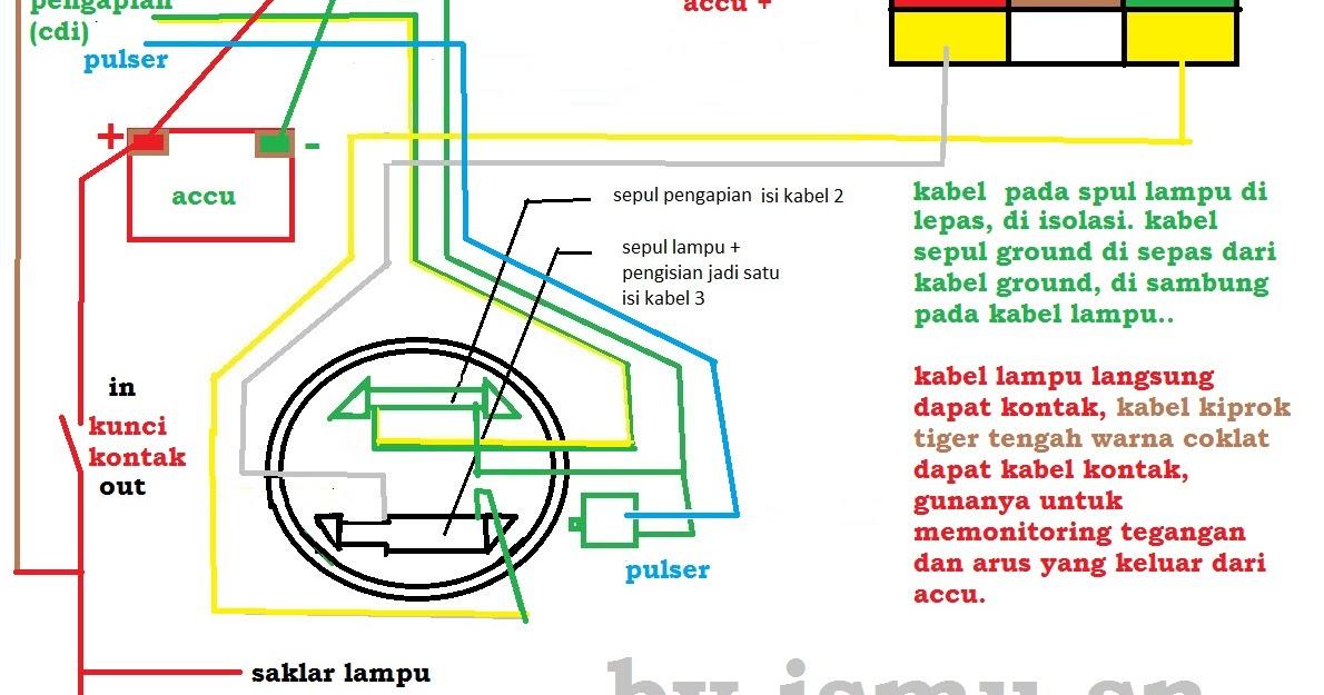 diagram  skema kiprok gelombang penuh | Kursus Mekanik Nuansa Motor