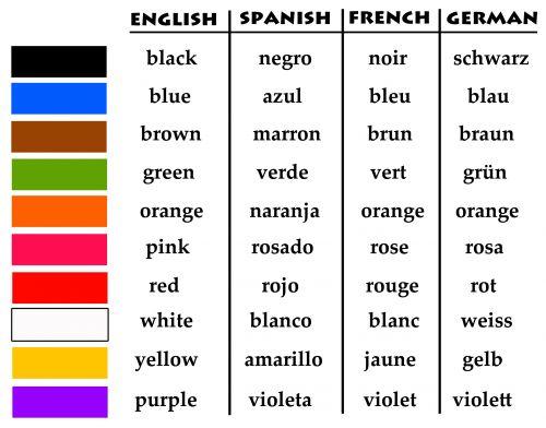 Purple перевод с английского на русский язык