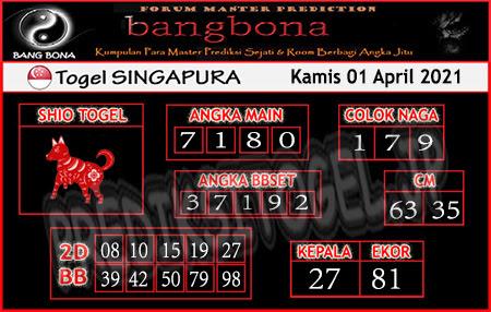 Prediksi Bangbona SGP Kamis 01 April 2021