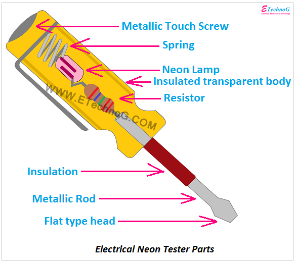 electrical neon tester parts, neon tester diagram, neon tester internal circuit, neon tester working