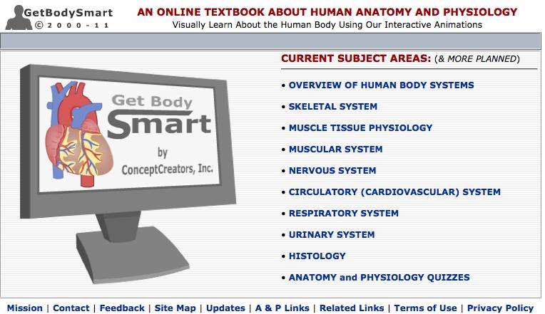 Aprendizaje a Distancia: GetBodySmart: Anatomía y Fisiología ...